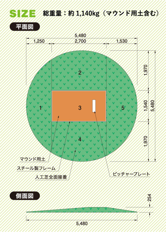 ポータブル ピッチングマウンド <土入りタイプ>#001 - 平面図・側面図