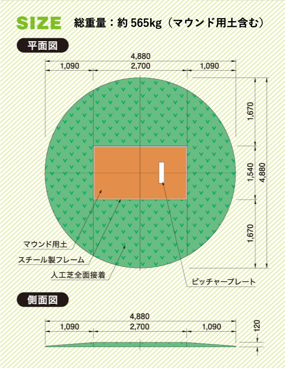 ソフトボール用 ピッチングマウンド - 平面図・側面図