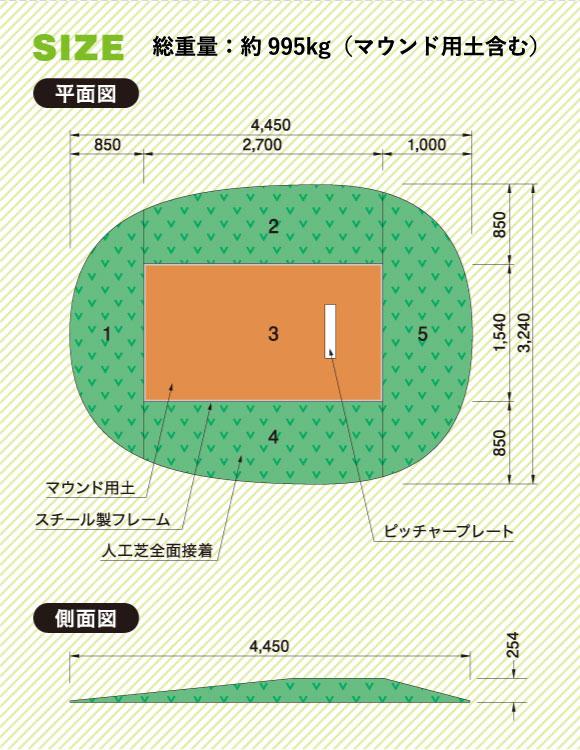 ポータブル ピッチングマウンド <土入りタイプ>#002 - 平面図・側面図